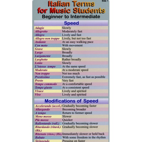 Chart:  Italian Terms for Music Students