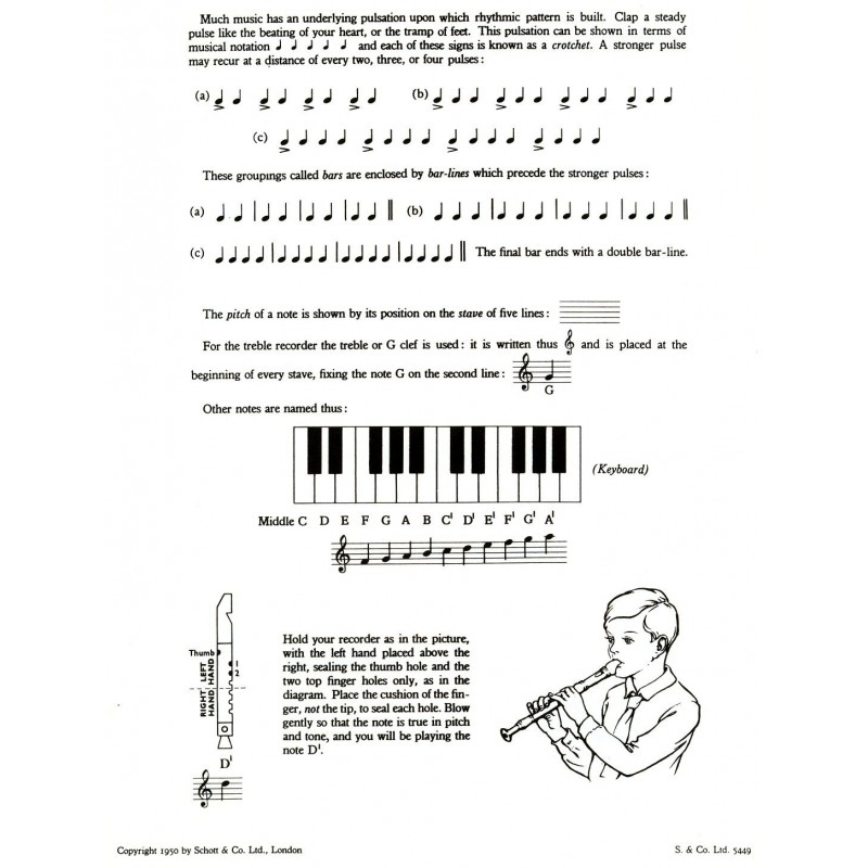 A systematic method for treble recorder first tunes orpheus music a systematic method for treble recorder first tunes ccuart Gallery