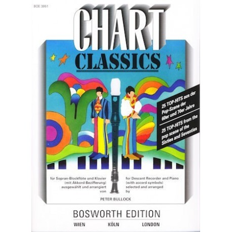 Chart Classics